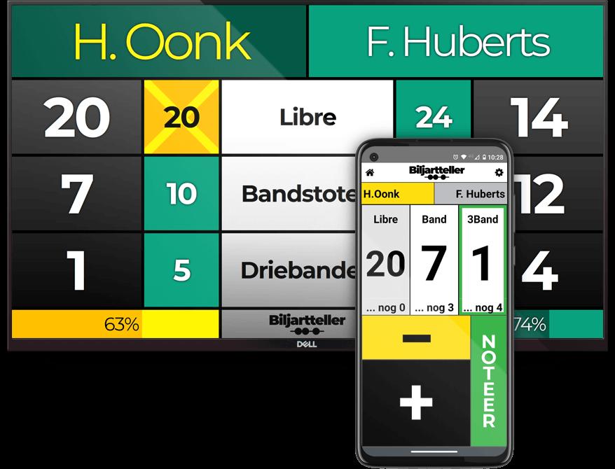 Biljart scorebord Triathlon variant waar 3 spel disciplines samengevoegd in één partij - Biljartteller